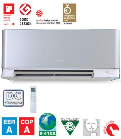 Ar condicionado consumo a